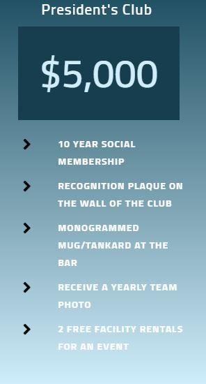 Pres Club